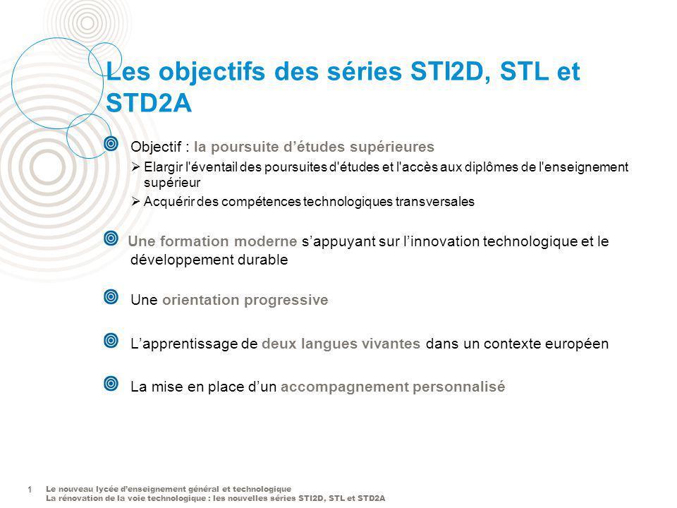 Les objectifs des séries STI2D, STL et STD2A