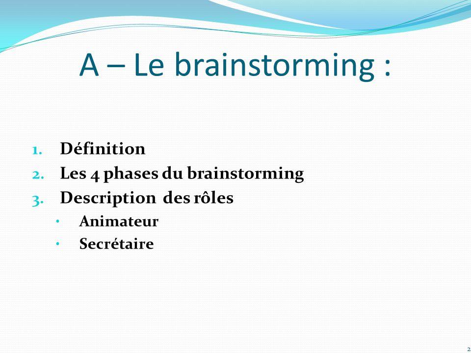 A – Le brainstorming : Définition Les 4 phases du brainstorming