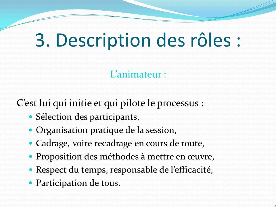 3. Description des rôles :