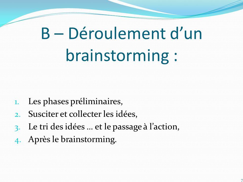 B – Déroulement d'un brainstorming :
