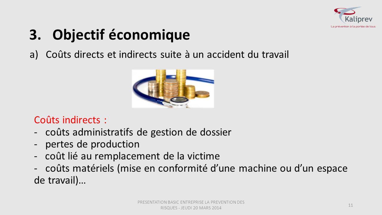 Objectif économique Coûts directs et indirects suite à un accident du travail.
