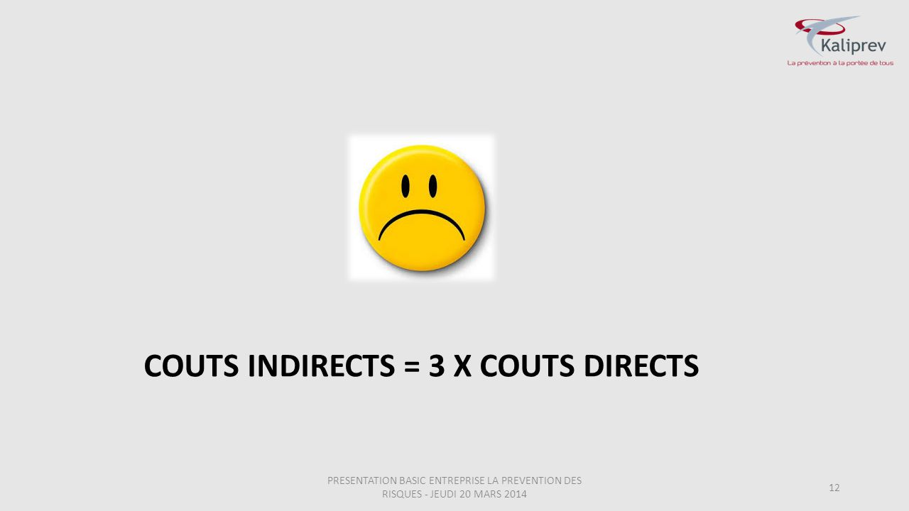 COUTS INDIRECTS = 3 X COUTS DIRECTS