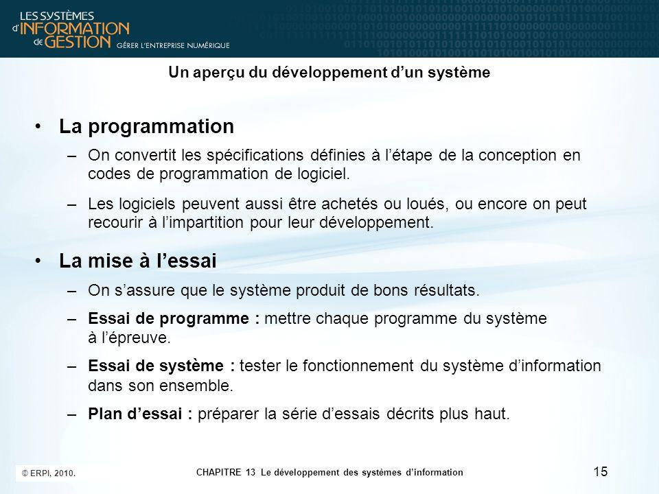 Un aperçu du développement d'un système