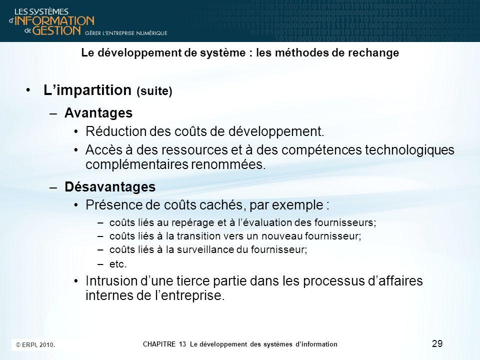 Le développement de système : les méthodes de rechange