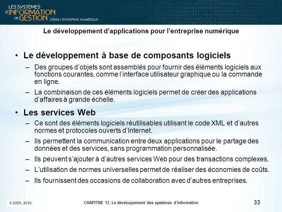 Le développement d'applications pour l'entreprise numérique