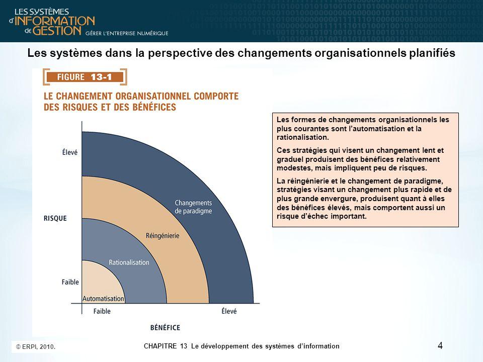 Les systèmes dans la perspective des changements organisationnels planifiés