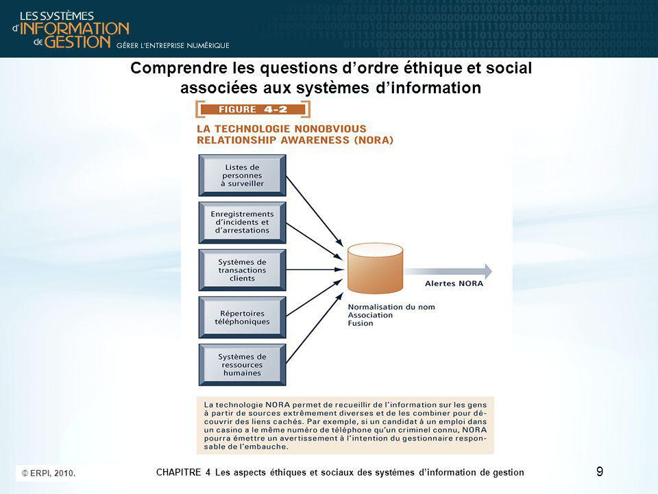 Comprendre les questions d'ordre éthique et social associées aux systèmes d'information
