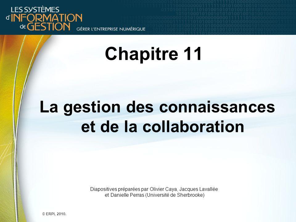 La gestion des connaissances et de la collaboration