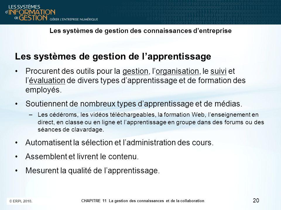 Les systèmes de gestion des connaissances d'entreprise