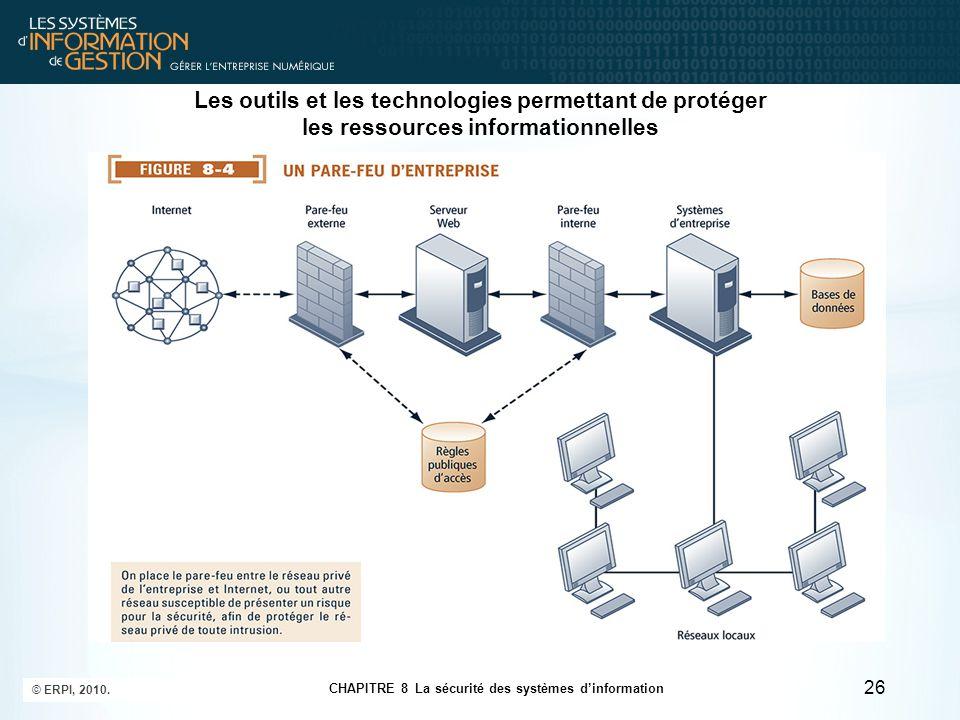 Les outils et les technologies permettant de protéger les ressources informationnelles
