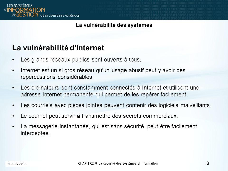 La vulnérabilité des systèmes