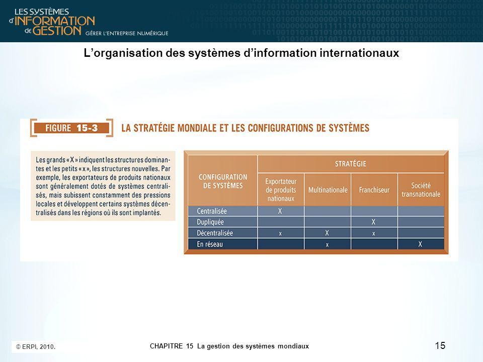 L'organisation des systèmes d'information internationaux