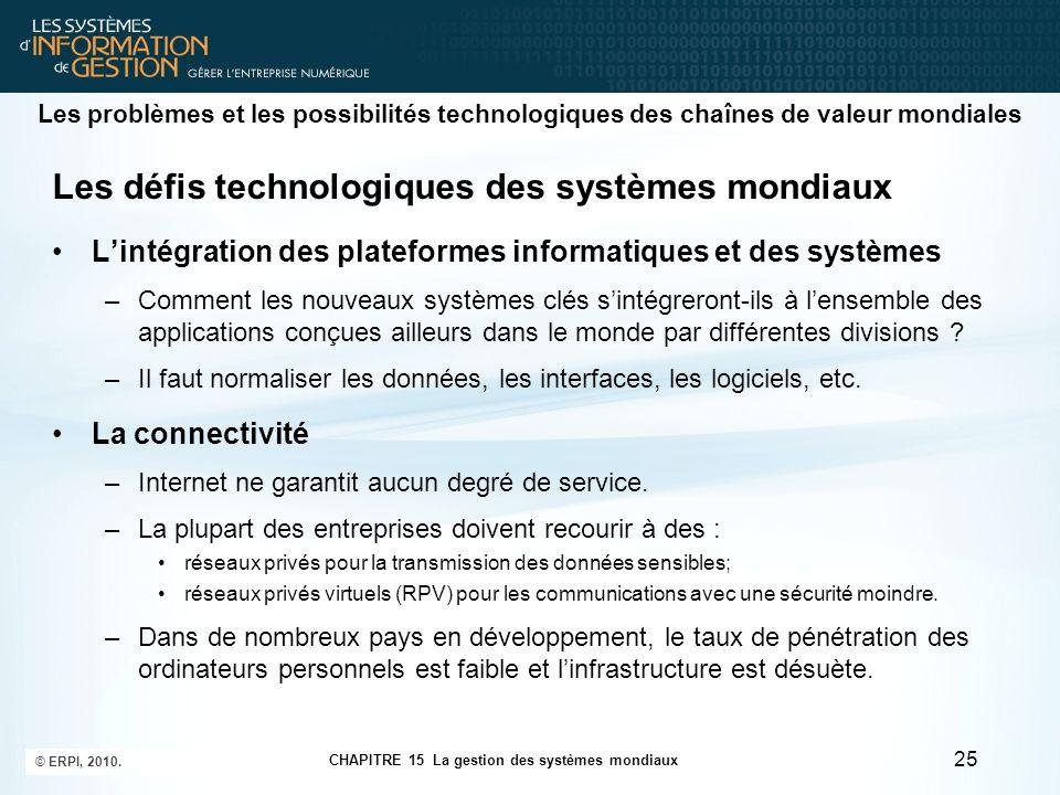 Les défis technologiques des systèmes mondiaux