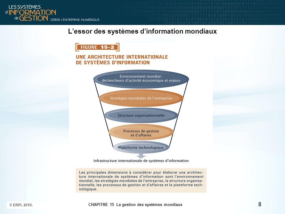 L'essor des systèmes d'information mondiaux