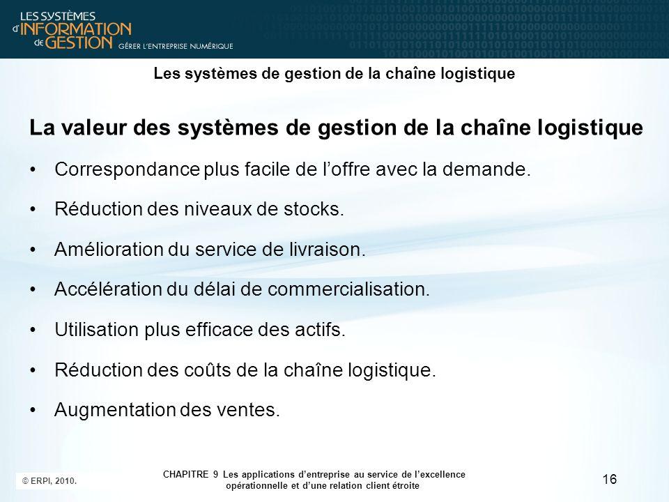 Les systèmes de gestion de la chaîne logistique
