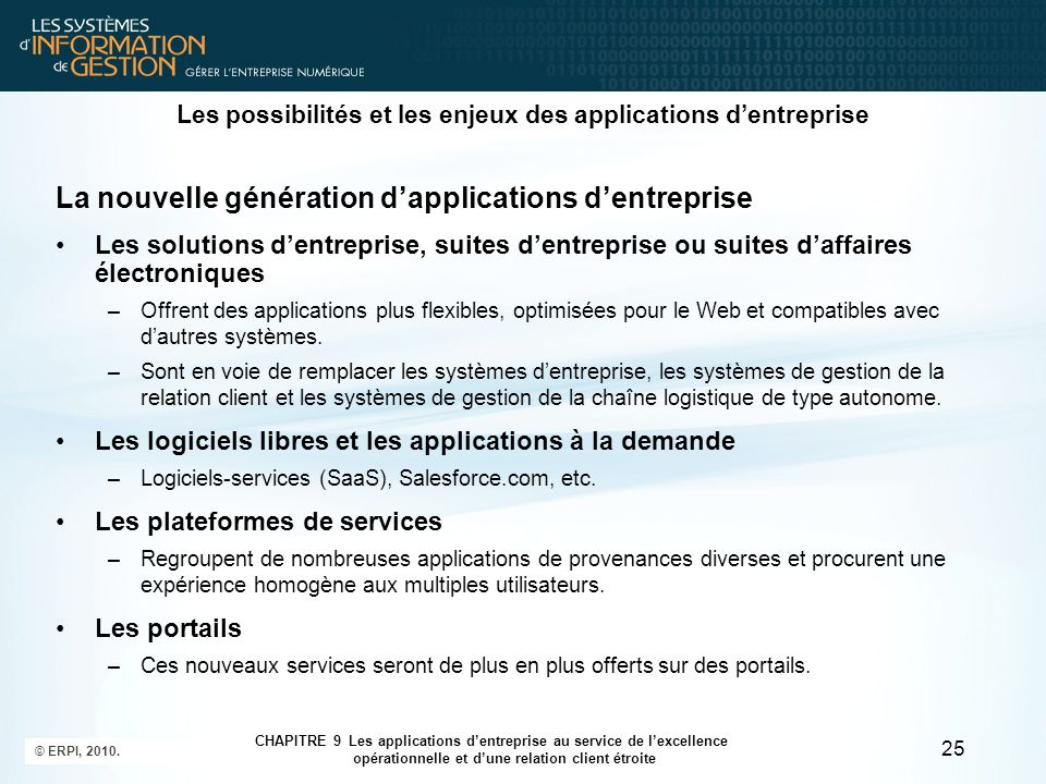 Les possibilités et les enjeux des applications d'entreprise