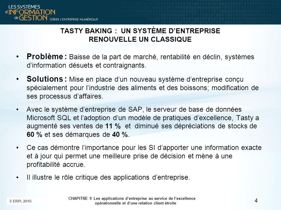 TASTY BAKING : UN SYSTÈME D'ENTREPRISE RENOUVELLE UN CLASSIQUE