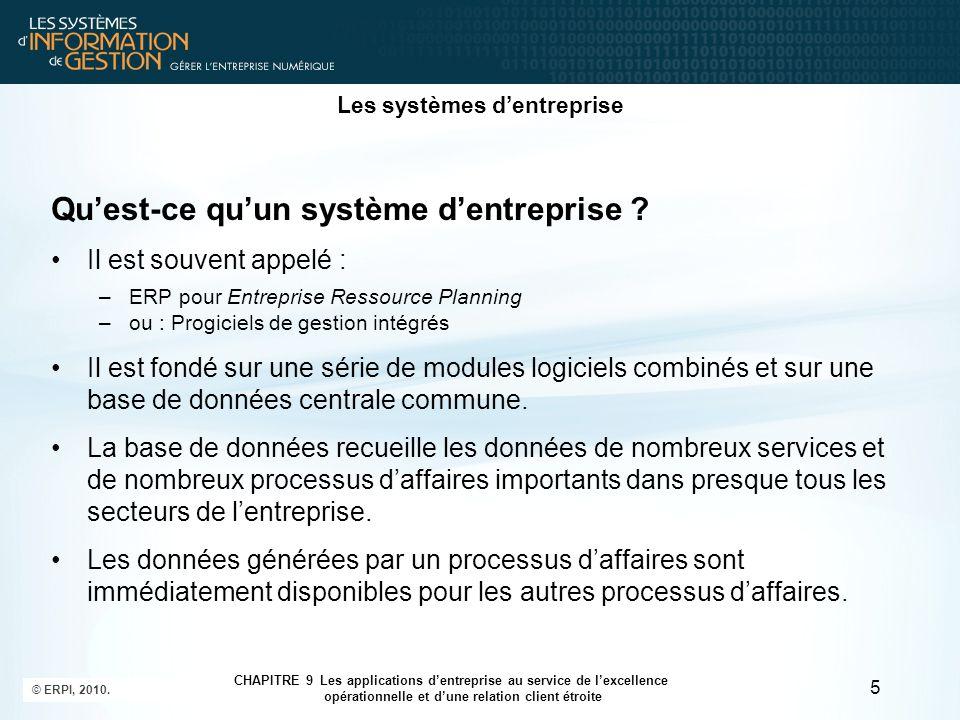 Les systèmes d'entreprise