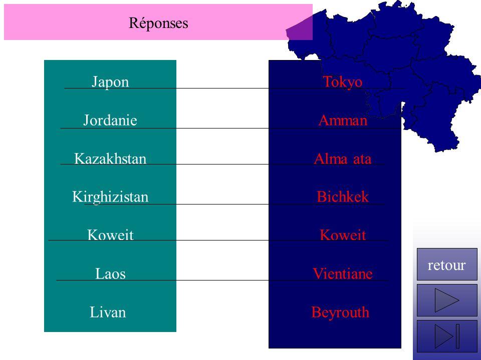 Réponses Japon. Jordanie. Kazakhstan. Kirghizistan. Koweit. Laos. Livan. Tokyo. Amman. Alma ata.