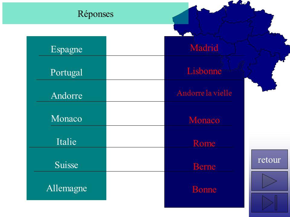Réponses Espagne Madrid Portugal Lisbonne Andorre Monaco Monaco Italie