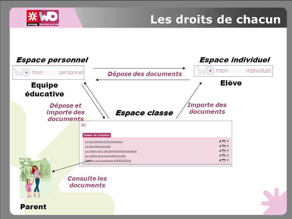 Dépose et importe des documents Consulte les documents