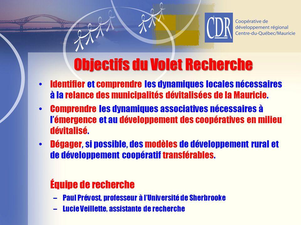 Objectifs du Volet Recherche