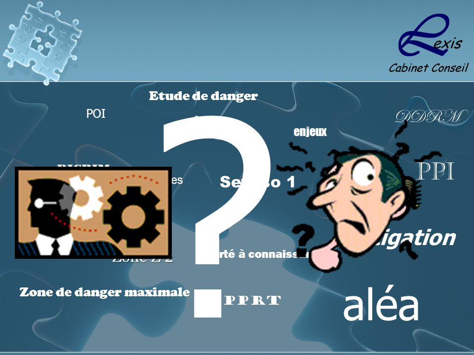 aléa Seveso 2 PPI Mitigation DDRM Seveso 1 Zone Z 2 Etude de danger
