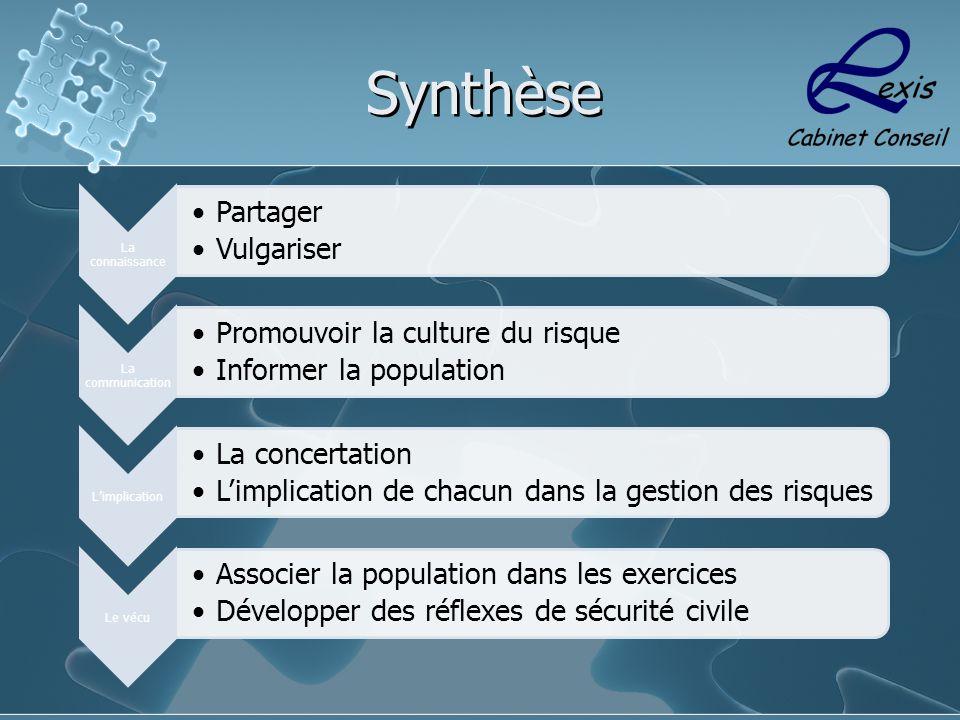 Synthèse La connaissance Partager Vulgariser La communication