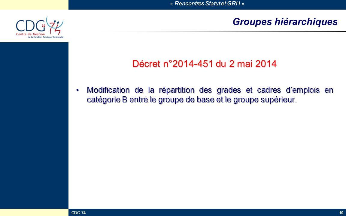 Groupes hiérarchiques
