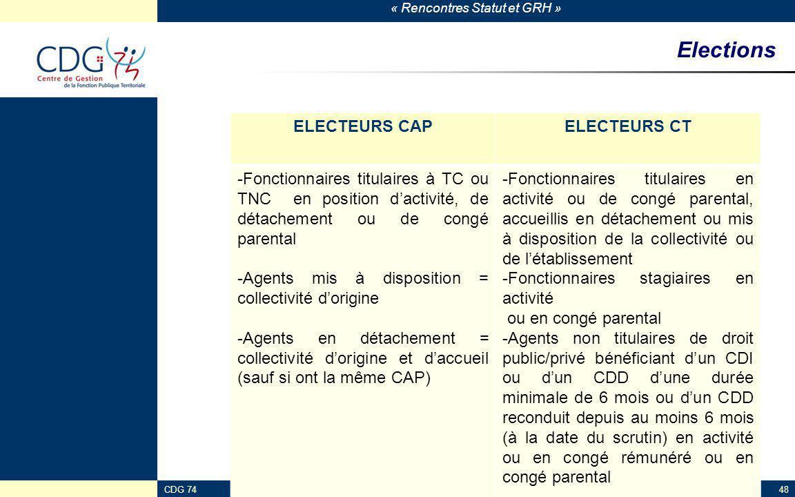 Elections ELECTEURS CAP ELECTEURS CT