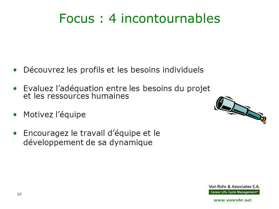 Focus : 4 incontournables