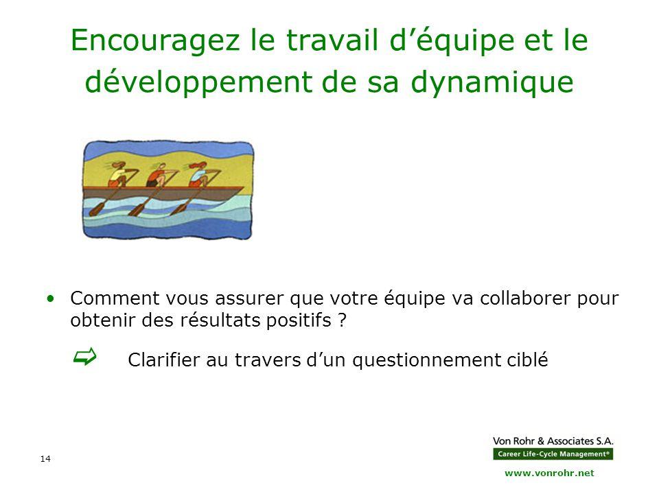 Encouragez le travail d'équipe et le développement de sa dynamique