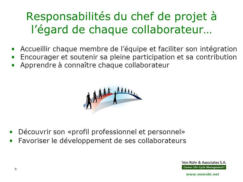 Responsabilités du chef de projet à l'égard de chaque collaborateur…