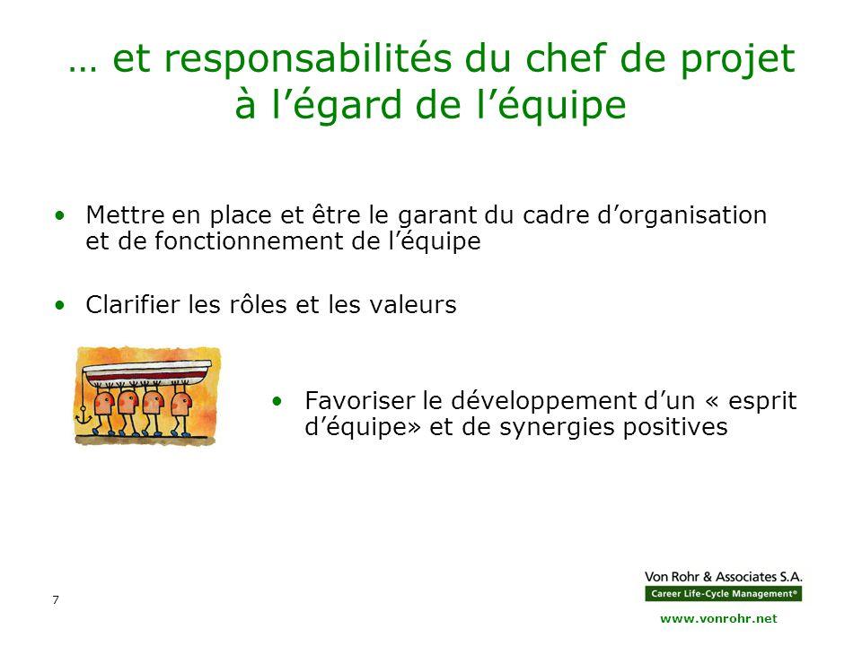 … et responsabilités du chef de projet à l'égard de l'équipe