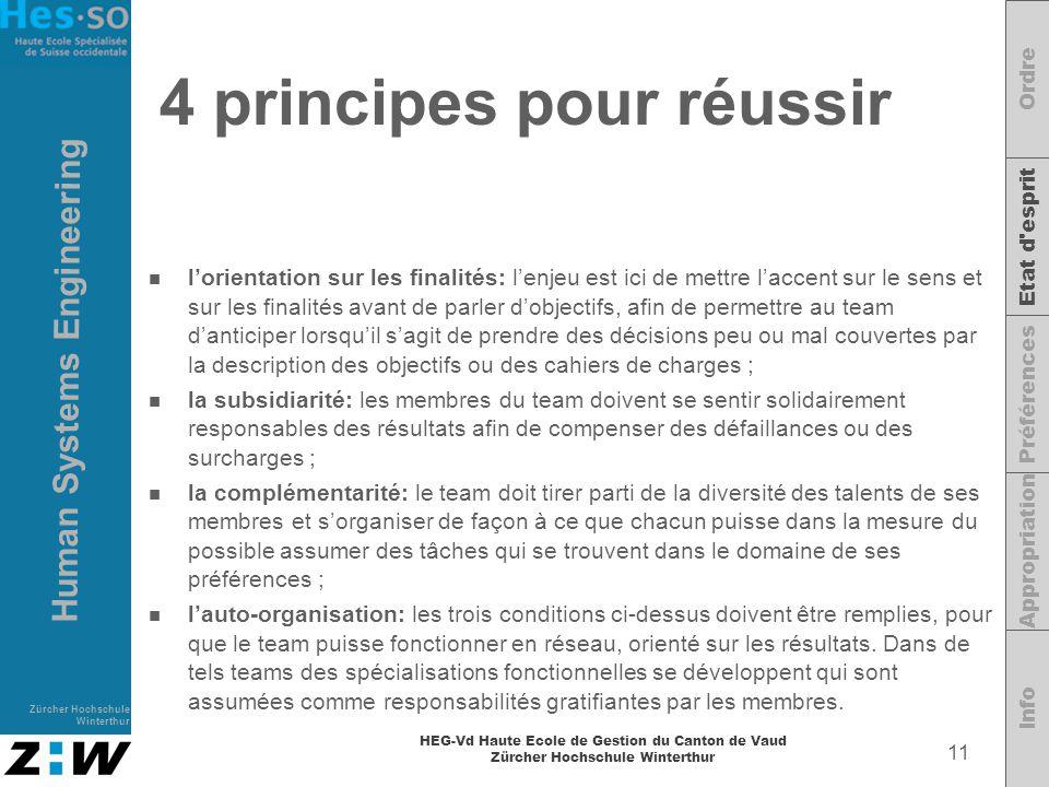 4 principes pour réussir