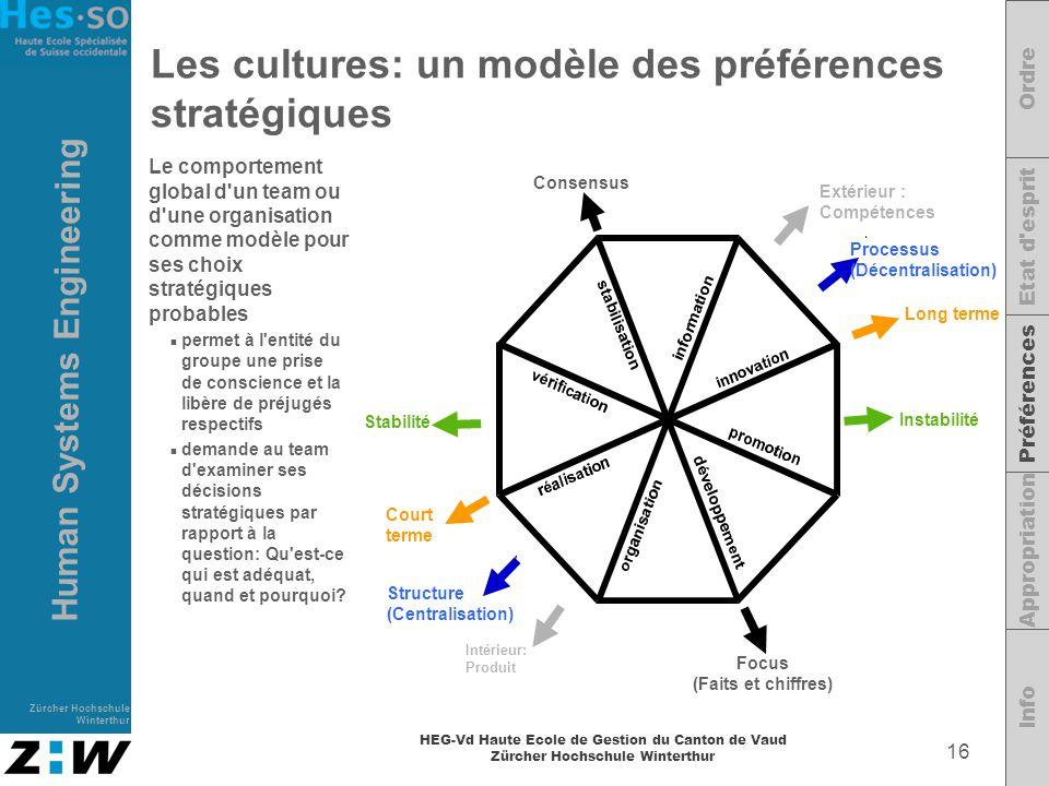 Les cultures: un modèle des préférences stratégiques