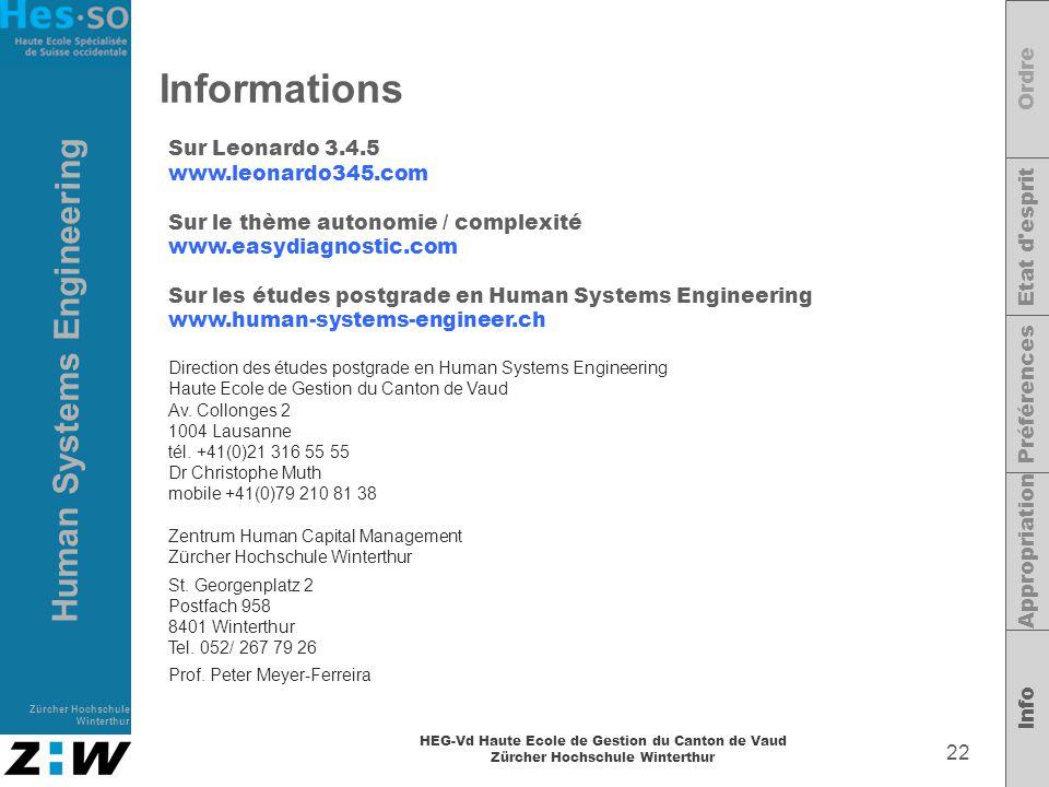 Informations Ordre Sur Leonardo 3.4.5 www.leonardo345.com