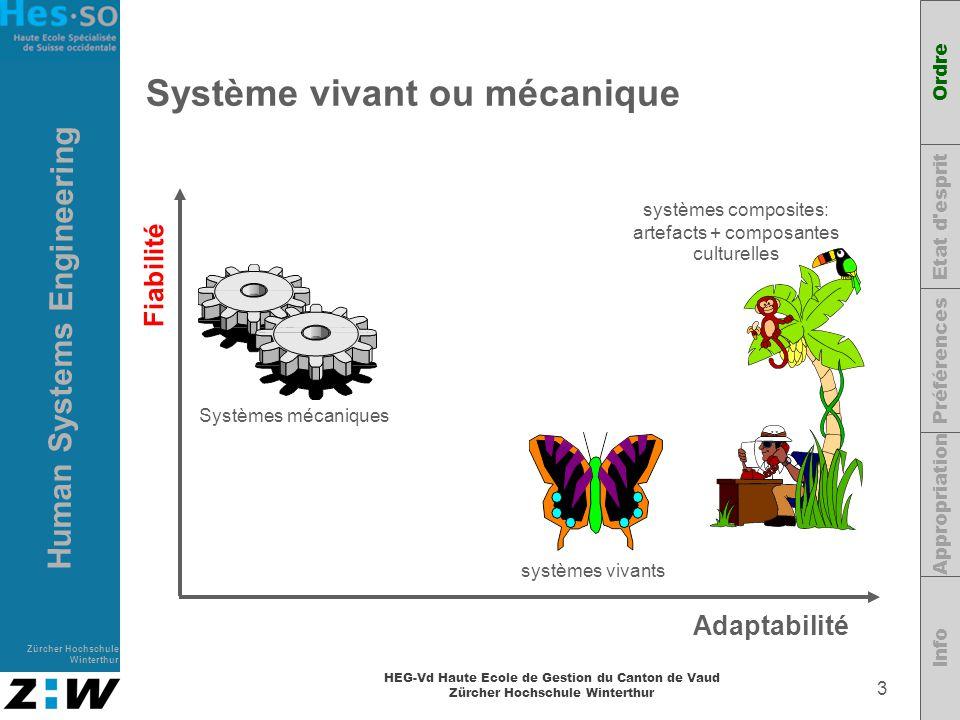 Système vivant ou mécanique