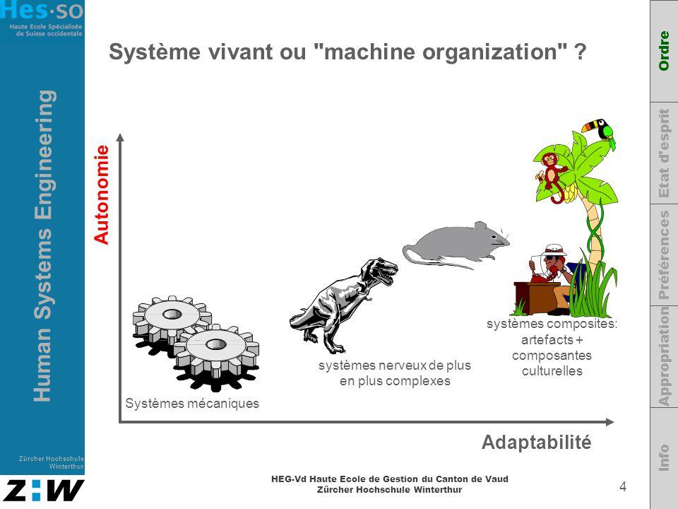 Système vivant ou machine organization
