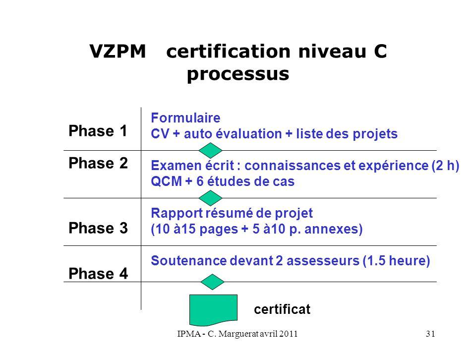 VZPM certification niveau C processus