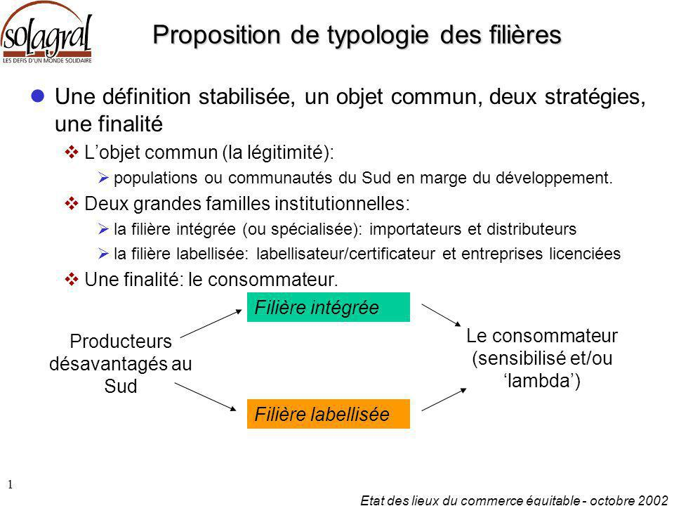 Proposition de typologie des filières