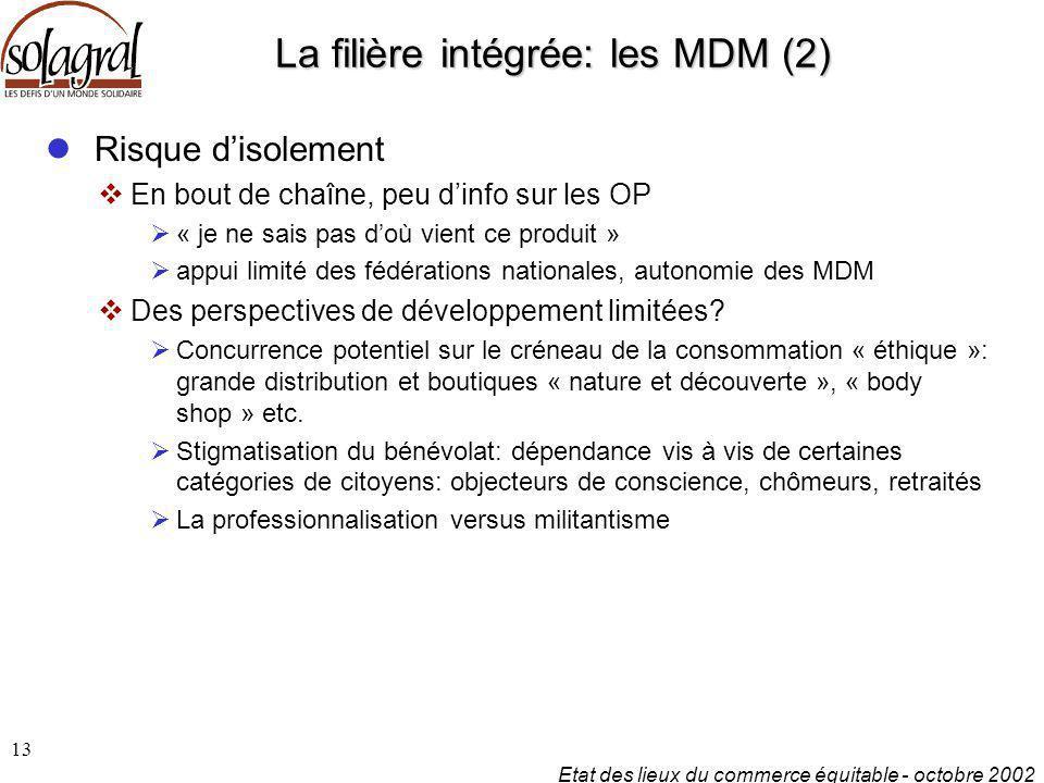 La filière intégrée: les MDM (2)