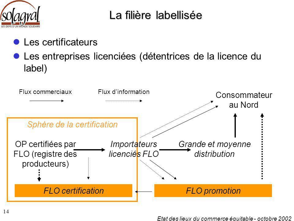 La filière labellisée Les certificateurs