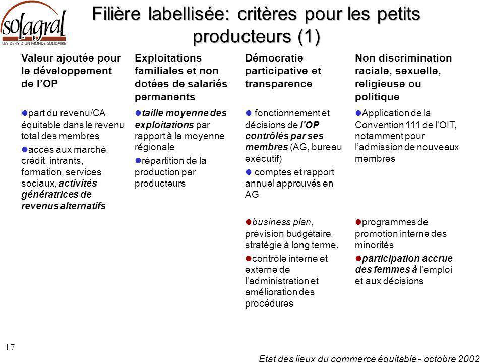Filière labellisée: critères pour les petits producteurs (1)