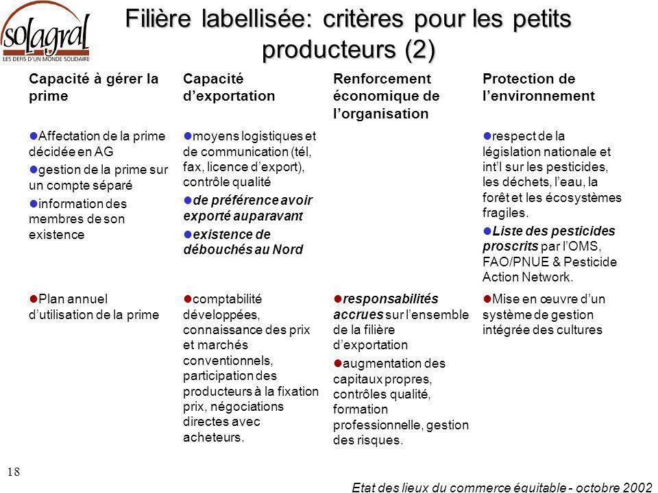 Filière labellisée: critères pour les petits producteurs (2)