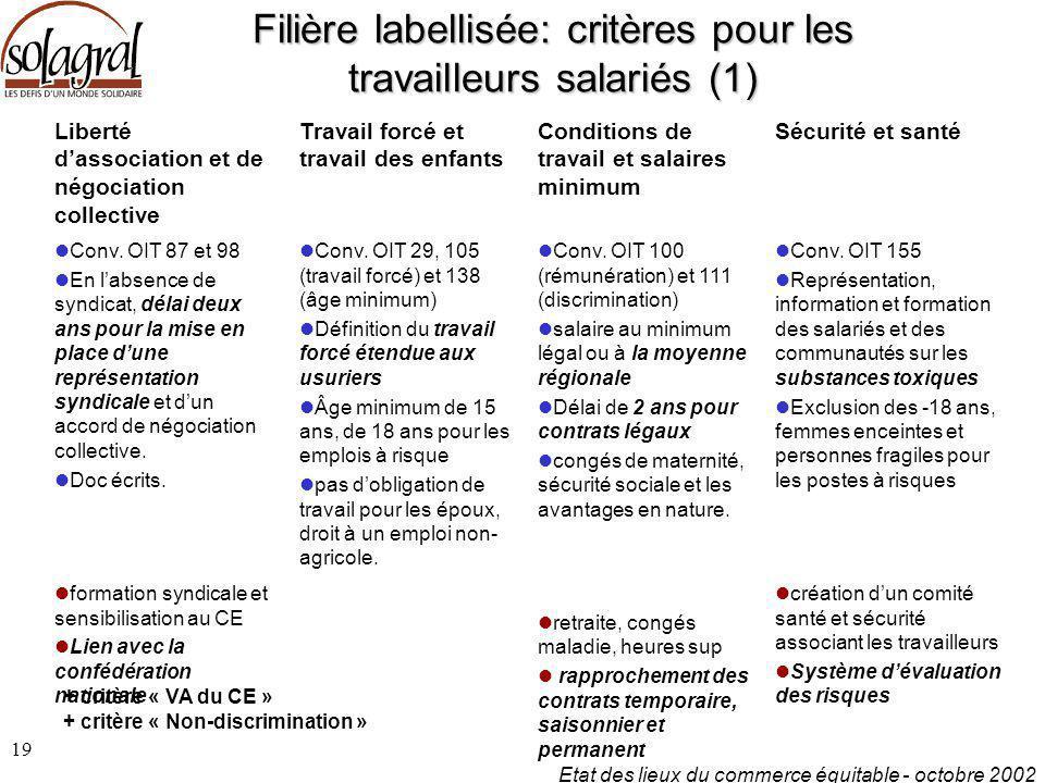 Filière labellisée: critères pour les travailleurs salariés (1)