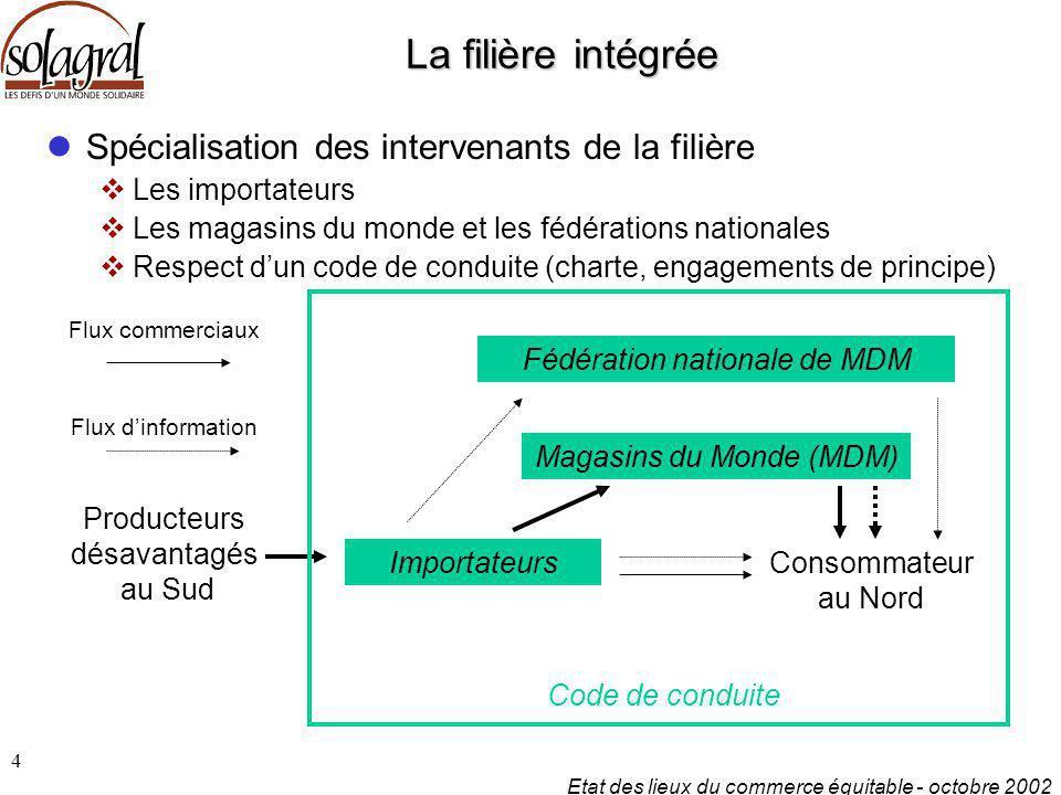 La filière intégrée Spécialisation des intervenants de la filière
