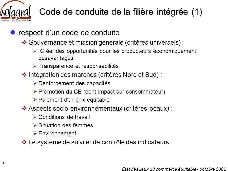Code de conduite de la filière intégrée (1)