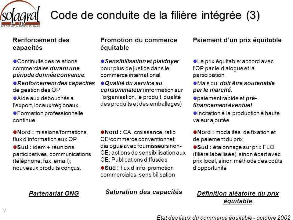 Code de conduite de la filière intégrée (3)