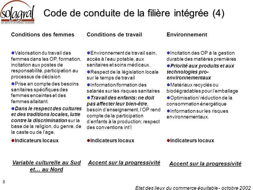 Code de conduite de la filière intégrée (4)